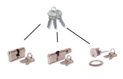 Key Alike